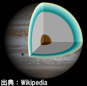 木星の内部構造