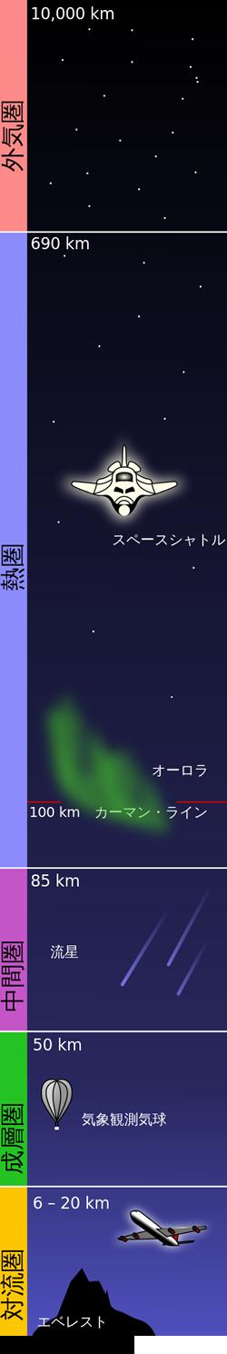 taikiken_kouzou