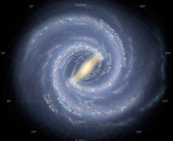 銀河系を上から見た姿