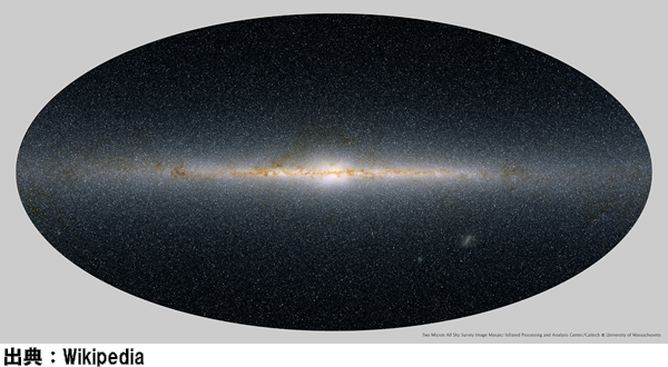 銀河系を真横からみた姿
