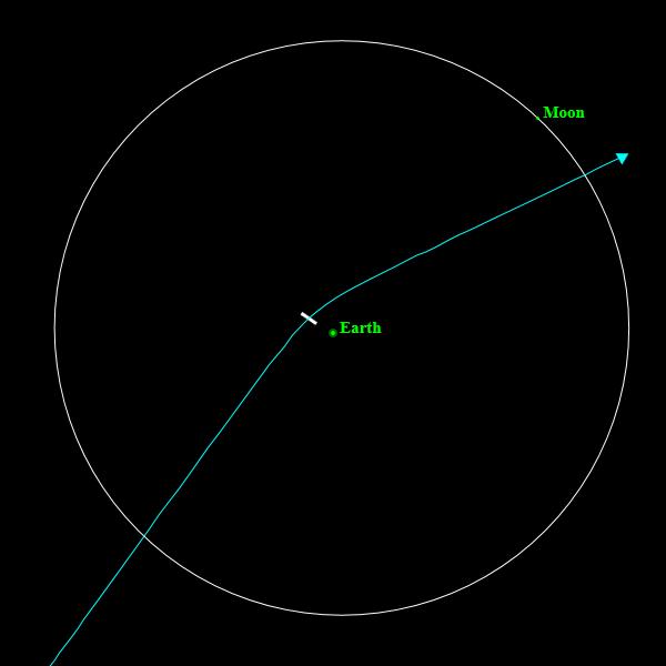 アポフィスの予想軌道