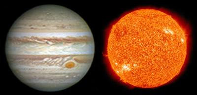 木星と太陽