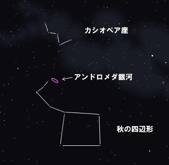 アンドロメダ銀河の位置