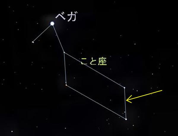 M57の位置