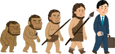 生命の誕生や進化