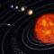 太陽系の惑星の大きさと距離感